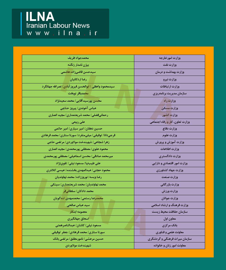تغییرات دولت روحانی