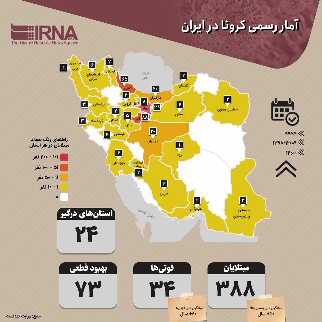 آخرین آمار رسمی مبتلایان و جانباختگان ویروس کرونا در ایران