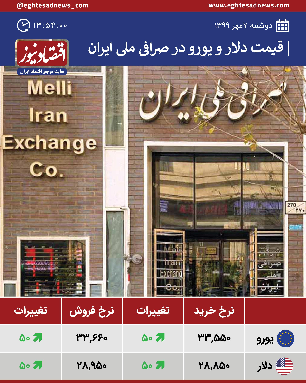 قیمت دلار و یورو در صرافی ملی امروز هفتم مهر 99