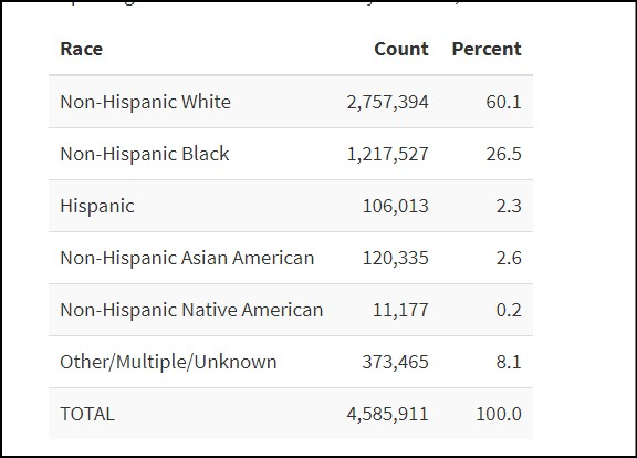 race mail in ballots 92million