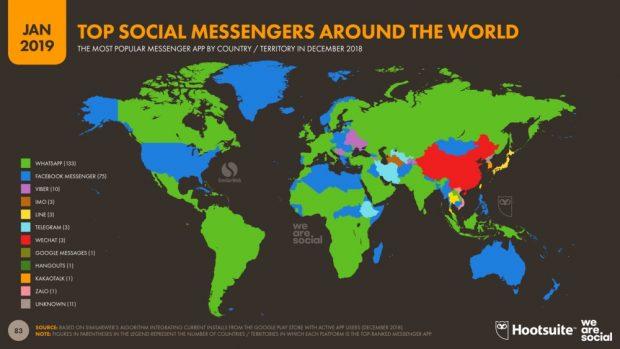 محبوب ترین پیام رسان ها در دنیا