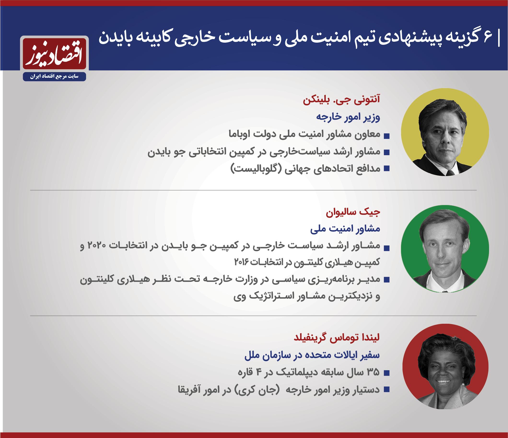 کابینه امنیت ملی و سیاست خارجی