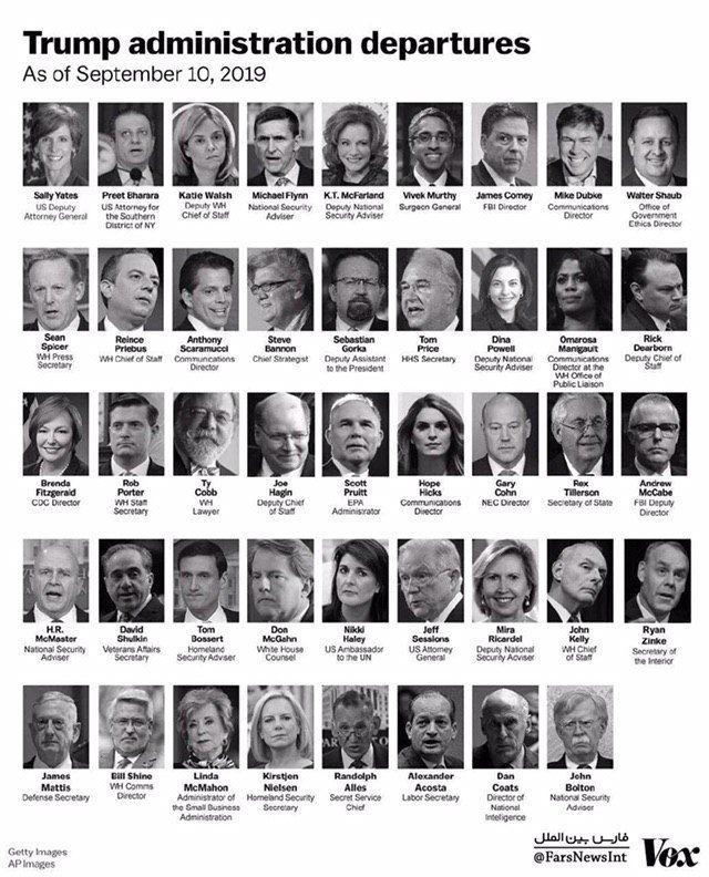 لیست بلندبالای اخراجیها و مستعفیهای دولت ترامپ