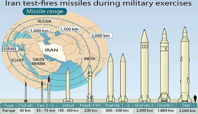 موشک ایران