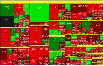 خروج 2 هزار میلیاردی حقیقی ها از بورس /گروههای قرمز بازار+اینفو