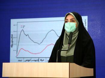 رایزنی ایران با چین، روسیه و هند برای خرید واکسن کرونا