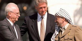 الحاق کرانه باختری، نقض توافقات اسلو است