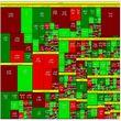 بیشترین تقاضا و بالاترین رشد قیمت در بورس امروز