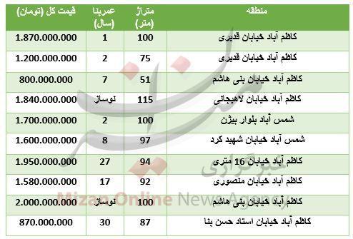 خرید آپارتمان در کاظم آباد چقدر تمام میشود؟