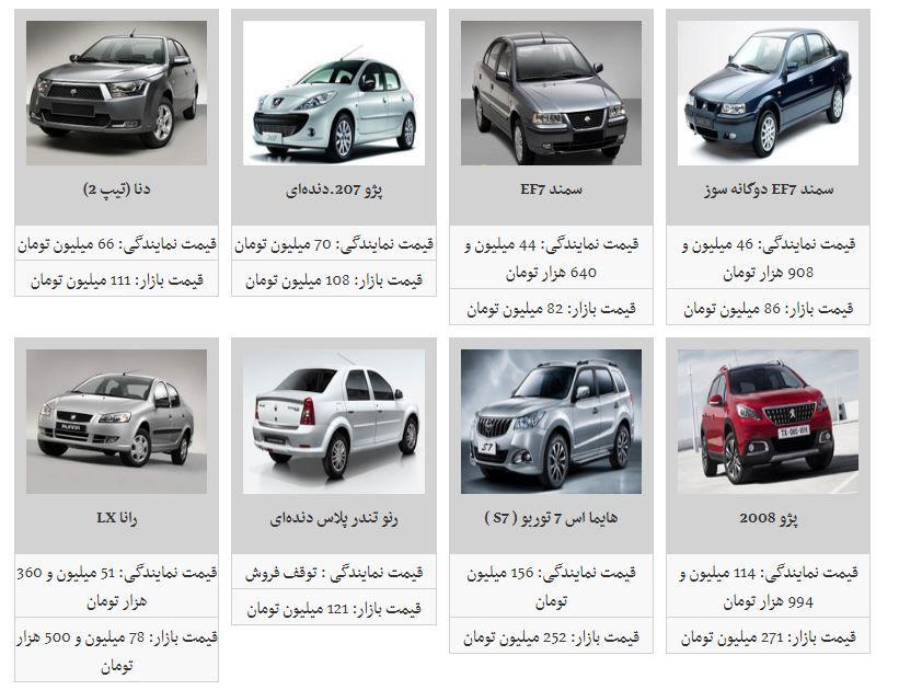 جدیدترین قیمت محصولات ایران خودرو در حاشیه بازار (۱۴ اسفند ۹۷)