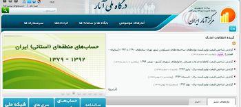 سایت مرکز آمار از حالت تعلیق درآمد