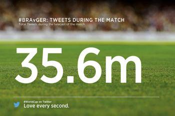 جام جهانی رکورد توییت را شکست