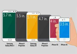 تحول در تجارت آنلاین با افزایش خریدهای موبایلی