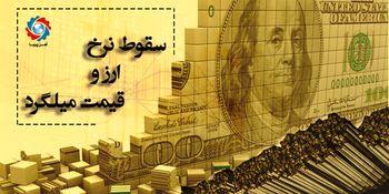 سقوط نرخ ارز و قیمت میلگرد