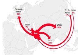 آمار فروش نفت ایران به کشورهای آسیایی در ماه گذشته میلادی
