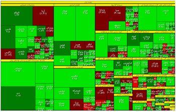 نصفِ بهعلاوه یک بورس، سبز شد/ 5 اتفاق امروز بازار سهام
