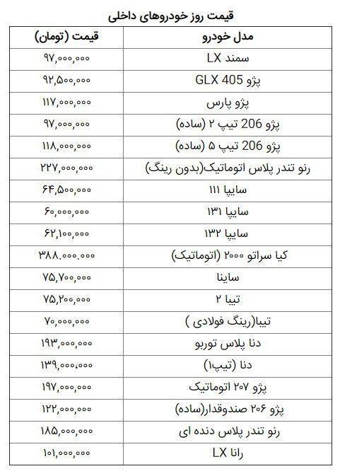 قیمت روز خودرو در ۲۳ بهمن: /