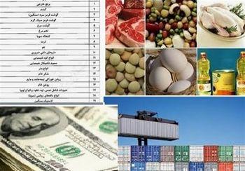 رشد ۱۲۰ درصدی قیمت گوشت گاو و گوسفند در سال۹۷ +جداول