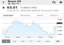 وضعیت قیمت نفت پس از توقیف نفتکش انگلیسی