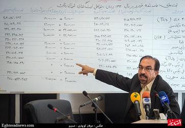 کنفرانس خبری رضا شیوا رئیس شورای رقابت