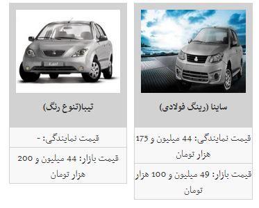 افزایش قیمت خودروهای داخلی + جدول