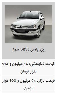 ریزش قیمت محصولات ایران خودرو/ پژو پارس ۹۱ میلیون تومان شد