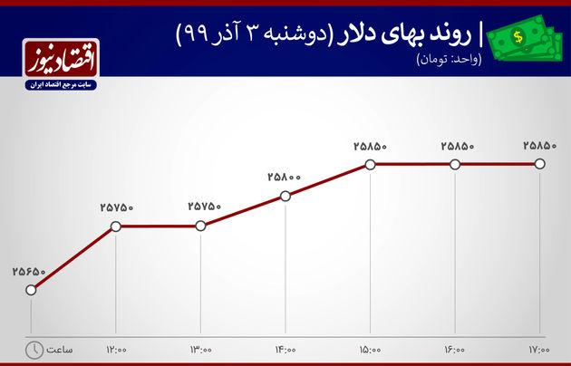روند بهای دلار 3 آذر 99