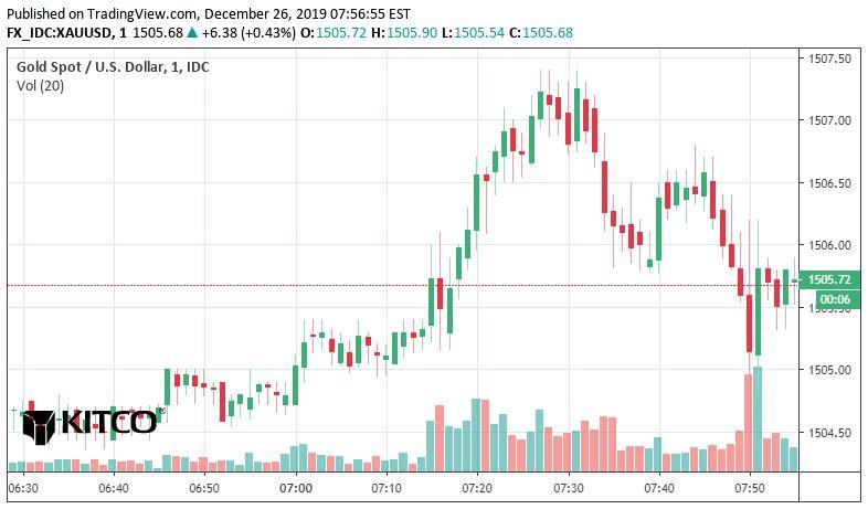 افزایش قیمت طلا و نقره؛ آیا حباب شکست؟