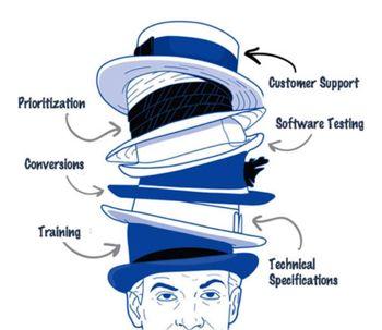 آموزش تحلیل کسب و کار براساس استاندارد BABOK
