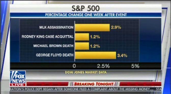 فاکس نیوز: ارزش بازار سهام آمریکا در اعتراضات مردمی افزایش مییابد