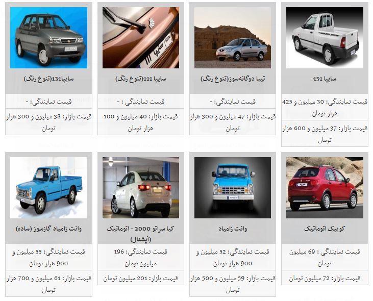 روند افزایش قیمت خودرو شتاب گرفت + جدول