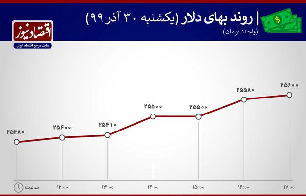 نوسان بهای دلار 30 آذر 1399