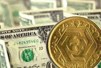 قیمت انواع دلار، یورو، سکه و درهم در بازارهای مختلف روز یکشنبه+جدول
