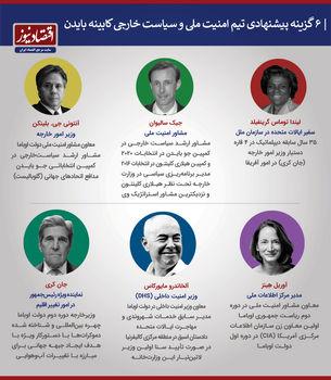 حامیان برجام در رأس دولت جو بایدن /معرفی ۶ عضو مهم کابینه