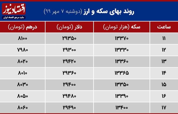 جدول نوسان طلا ارز 7 مهر 99