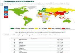 ایران دومین کشورجهان بابت حملات بدافزاری موبایل +نمودار