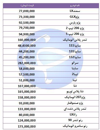 آخرین قیمت خودروهای پرفروش در ۲۹ مهر ۹۸ + جدول