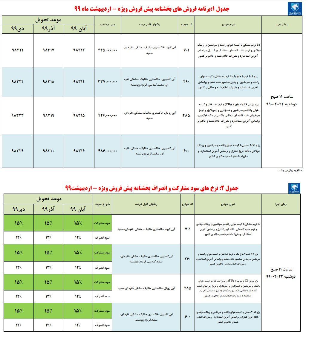 شرایط جدید پیش فروش محصولات ایران خودرو