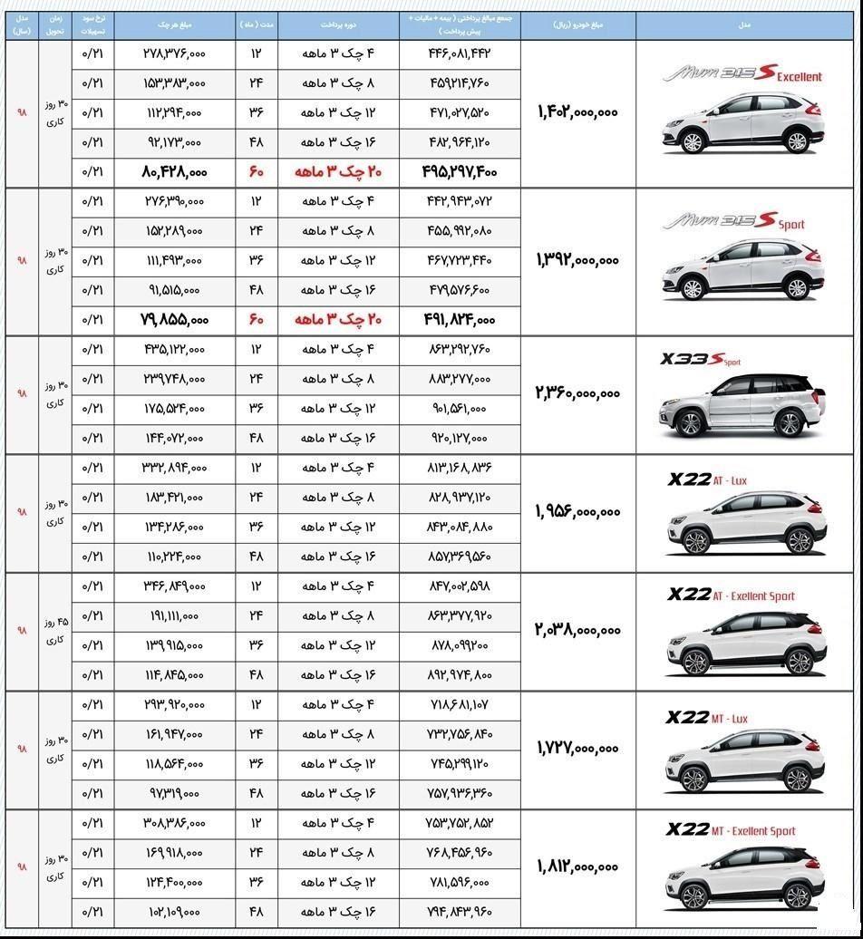 فروش اقساطی 60 ماهه خودروهای ام وی ام (+جزئیات)