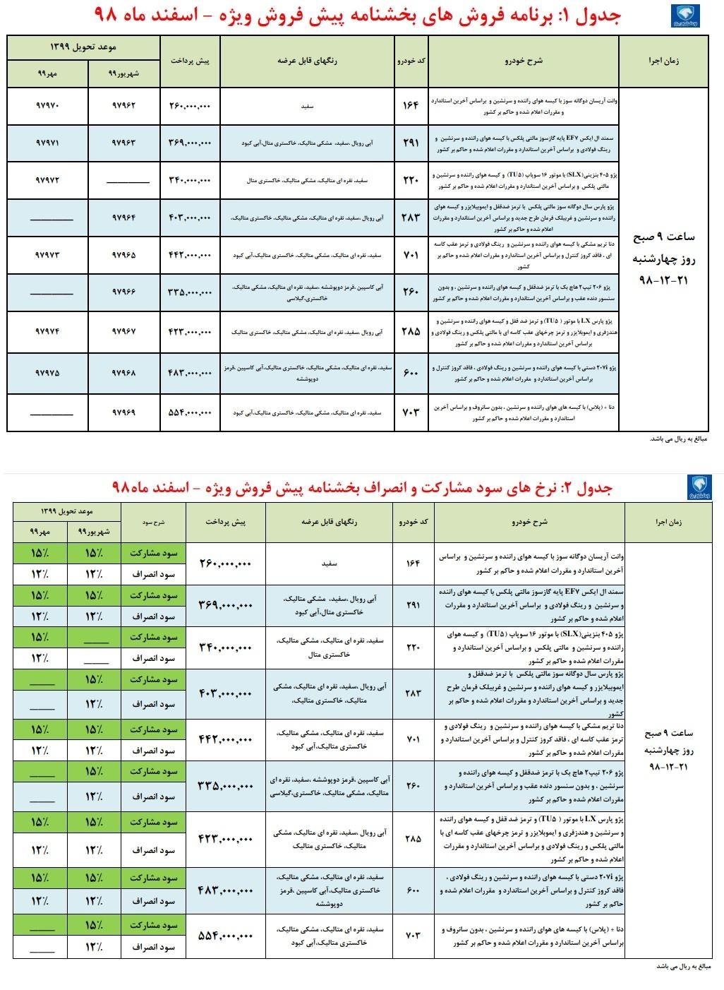 پیش فروش عادی 9 محصول ایران خودرو